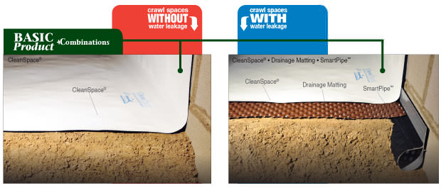 CleanSpace® and drainage matting