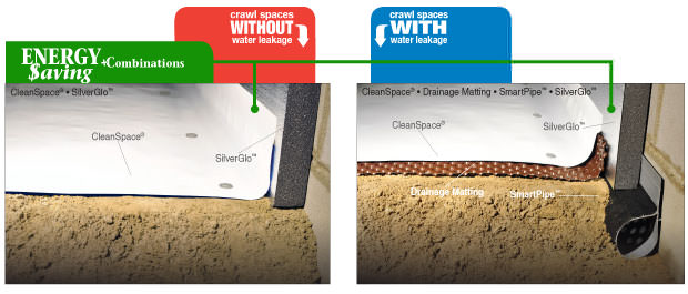 CleanSpace, SilverGlo™ and drainage matting