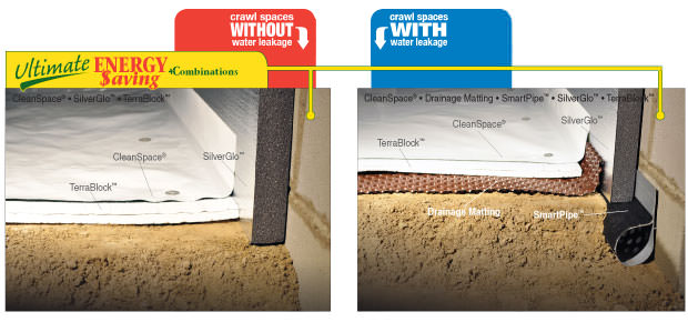 Crawl space insulation experts in insulating crawl spaces for Crawl space insulation cost estimator